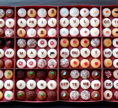 Celebrate National Cupcake Day with Sprinkles Cupcakes